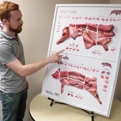 3D plakát nejběžnější způsoby porcování masa - hovězí, vepřové